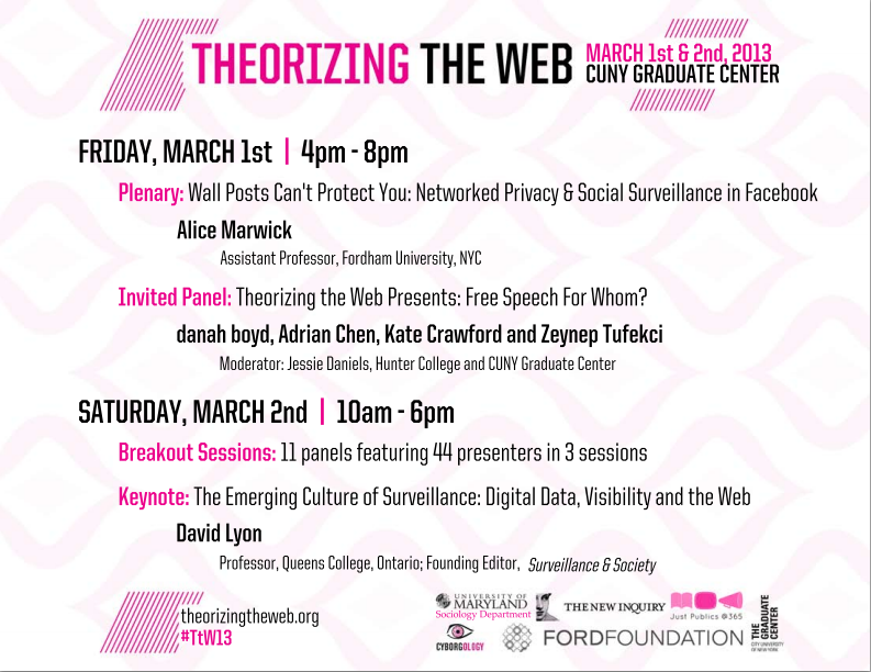 Theorizing the Web 2013 #TtW13